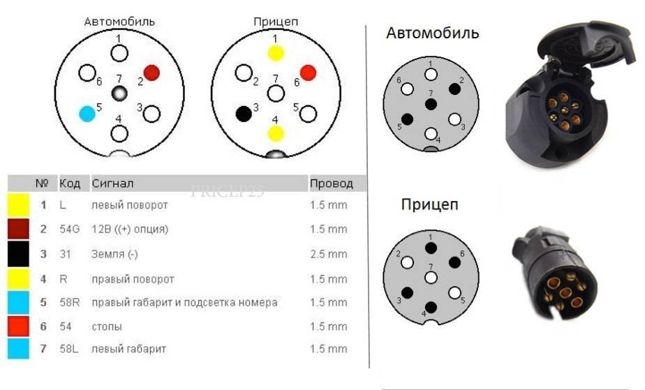 Схема подключения прицепа к автомобилю своими руками: распиновка розетки фаркопа