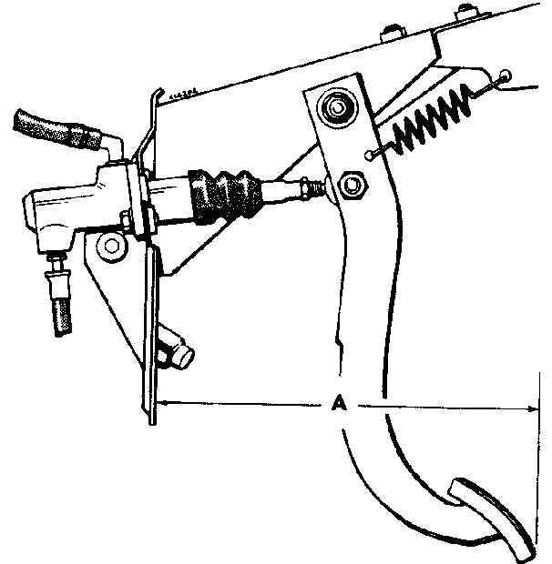 Провалилась педаль сцепления на ваз 2110 — причины если тросик целый и что делать