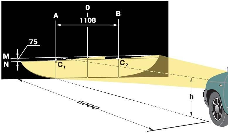 Свет ваз2110, как правильно произвести регулировку света фар ваз2110 своими руками, как установить электрокорректор. регулировка света фар ваз 2110. как отрегулировать фары на автомобиле ваз 2110.
