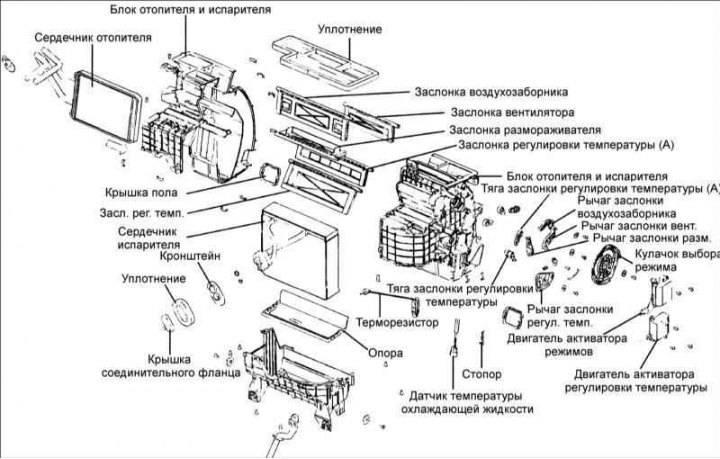 Резистор, для чего он нужен, где применяется в автомобилях