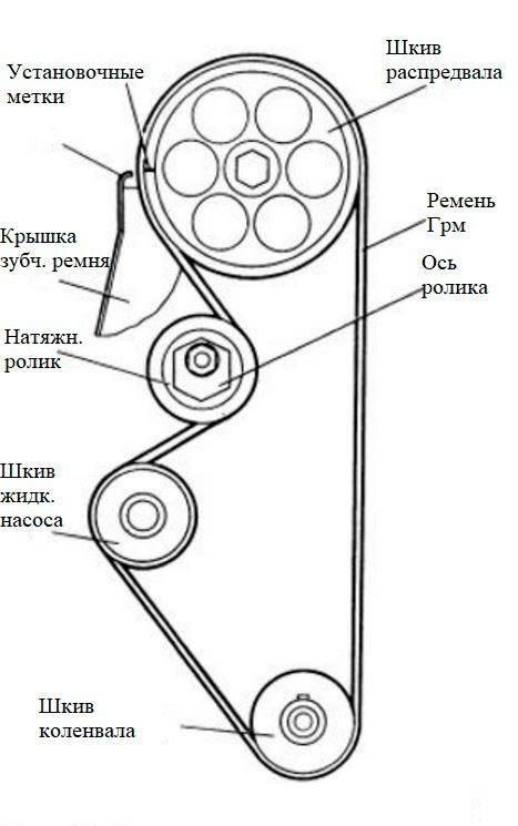 Ремень грм ваз 2109-99: метки, замена, натяжка
