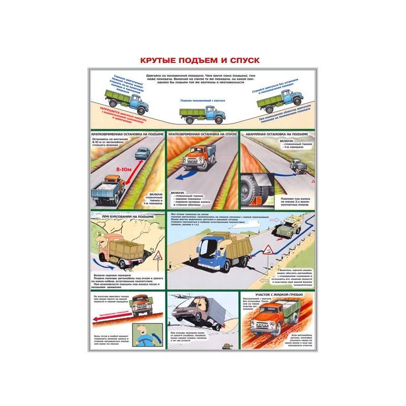 Обзорность автомобиля, основной фактор безопасности при вождении