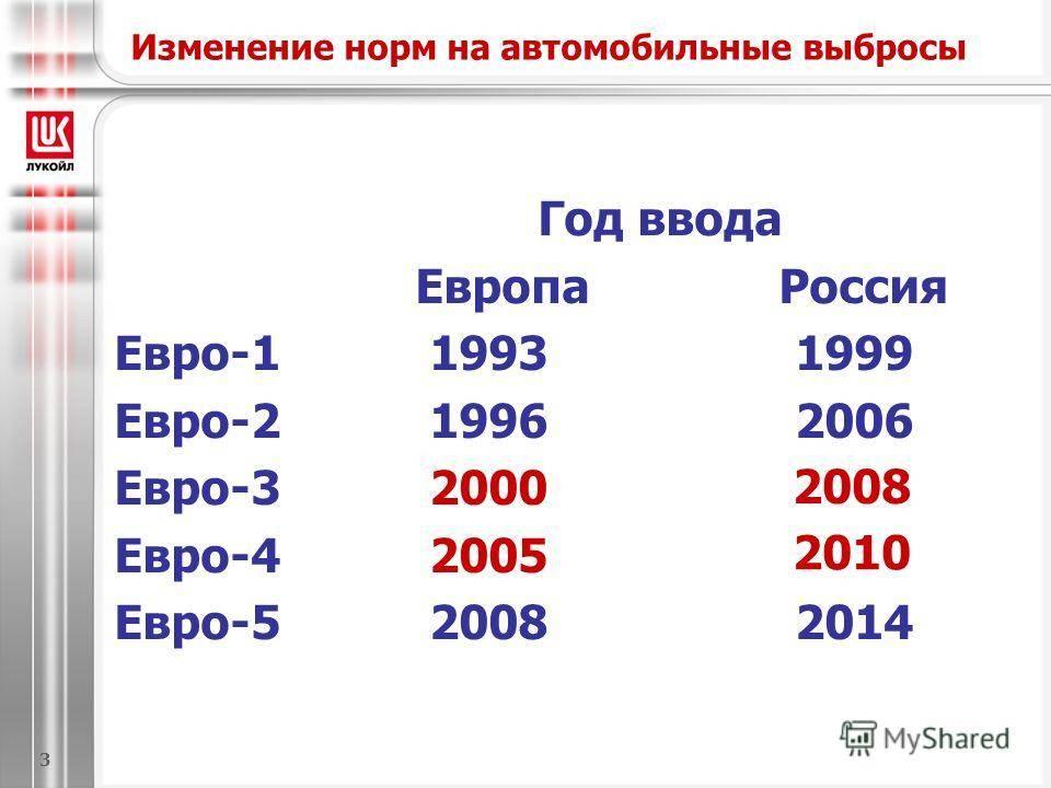 Евро 5: чем грозит россии новый стандарт