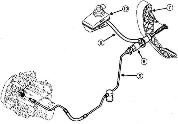 Замена сцепления рено меган 2: как прокачать своими руками