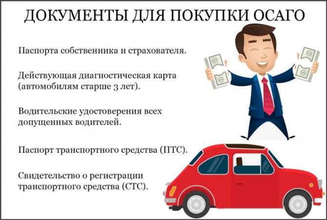 Быть аккуратным водителем – выгодно: как сэкономить на каско при помощи смартфона – авто новости