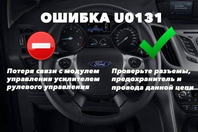 Неисправности форд фокус 2 есп неисправность системы