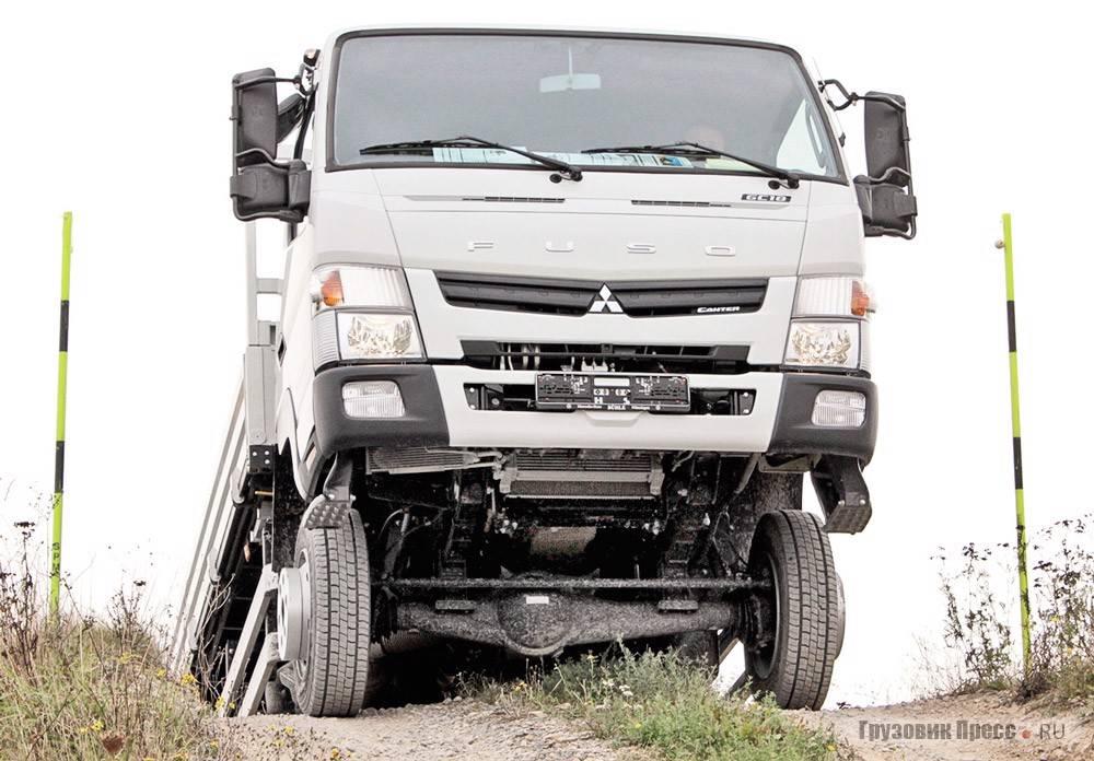 Mitsubishi fuso canter (митсубиси фусо кантер) 2020 - технические характеристики, отзывы, запчасти и ремонт
