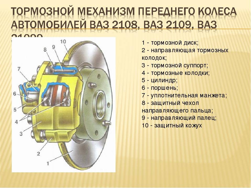 Тормозной суппорт: что это за устройство, принцип работы, основные признаки неисправности, причины, как починить своими руками