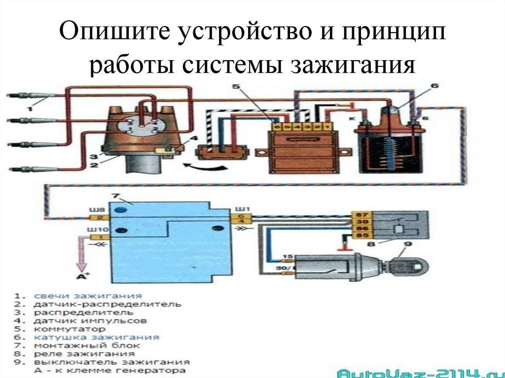 Электронное зажигание на ваз 2106: установка и схема подключения бесконтактного, проверка коммутатора, инструкции с фото и видео