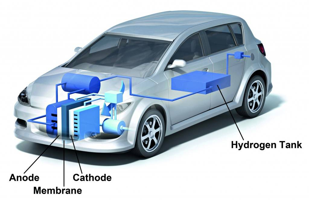 Как работает водородный двигатель