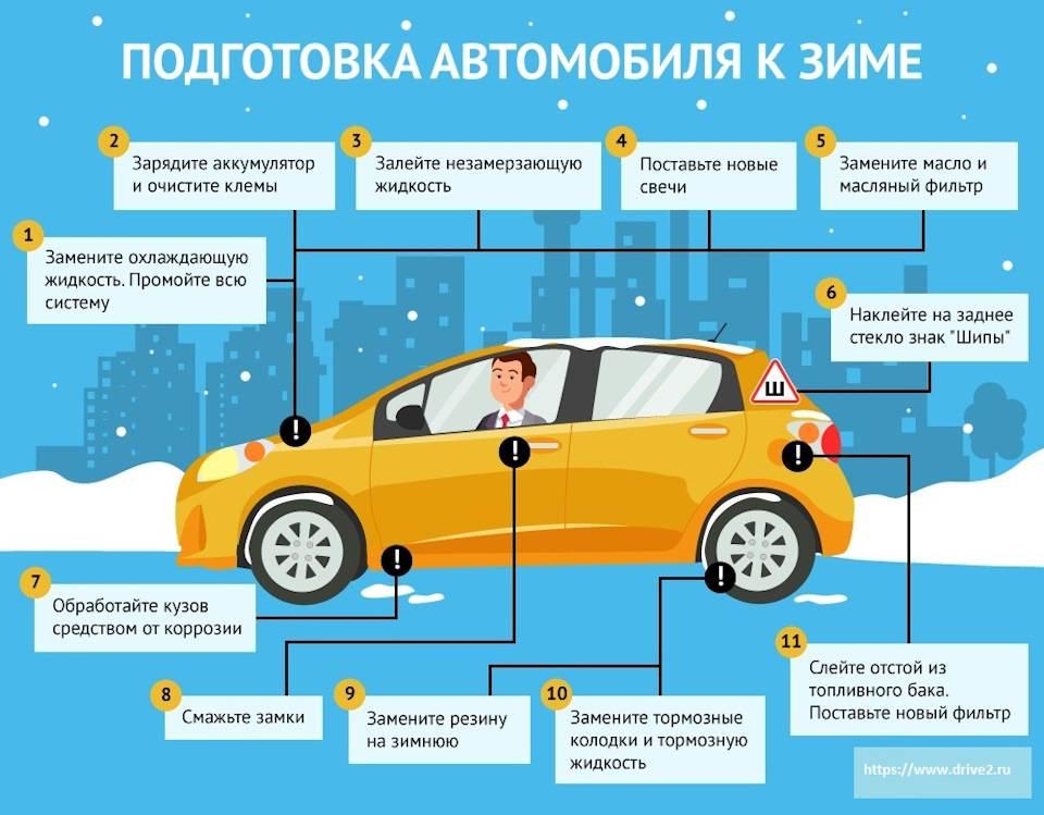 Технические характеристики авто - основные параметры автомобиля