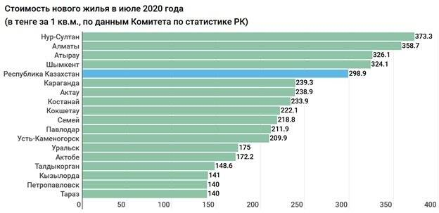 В России вырос спрос на подержанные кроссоверы и упали продажи В и С-класса