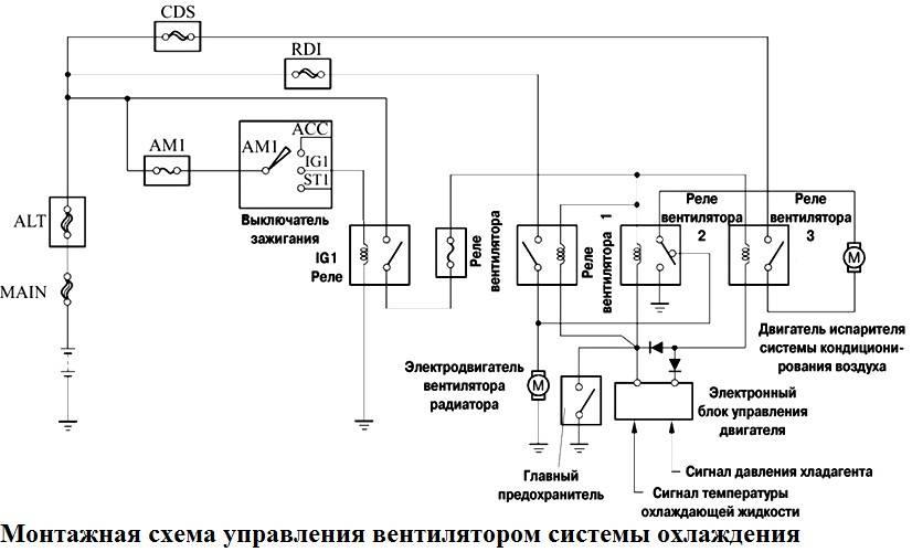Зачем и для чего нужны резисторы - разбор на примерах и схемах