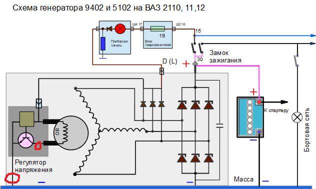 Как работает генератор автомобиля?