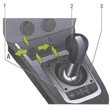 Что делать, если коробка автомат не переключает скорости? не включаются передачи на акпп – основные причины и способы устранения