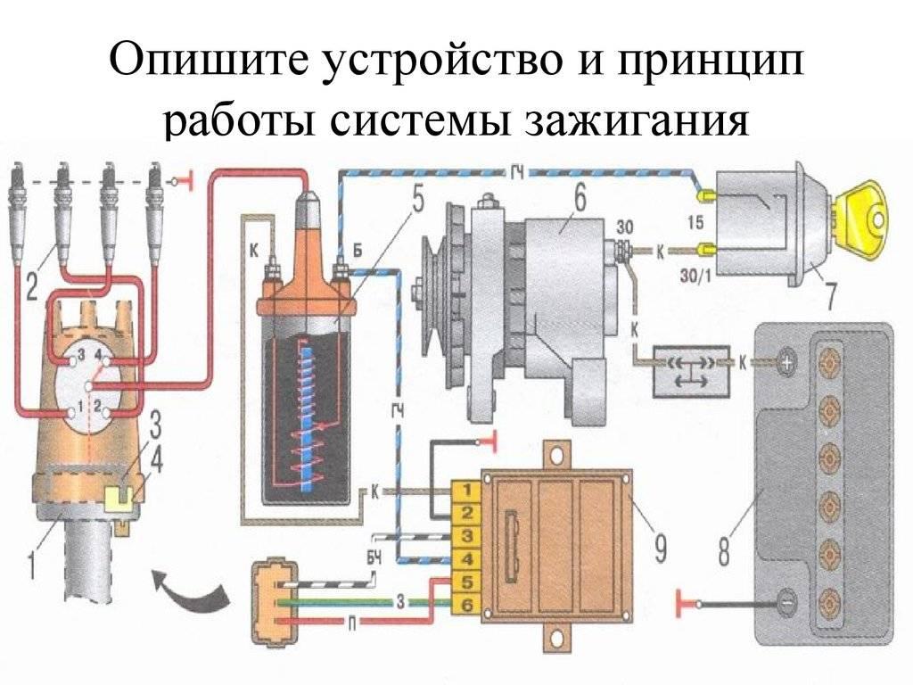 Контактно транзисторное зажигание своими руками. принцип работы коммутатора зажигания, какие виды бывают и как проверить неисправность. что собой представляет и каков принцип работы коммутатора зажига