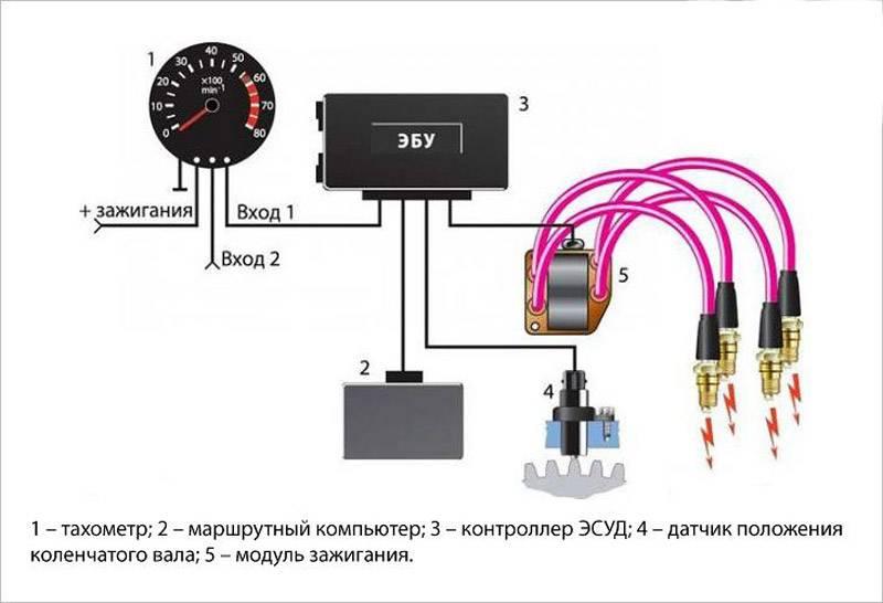 Установка тахометра на дизельный двигатель. подключение тахометра к двигателю своими руками