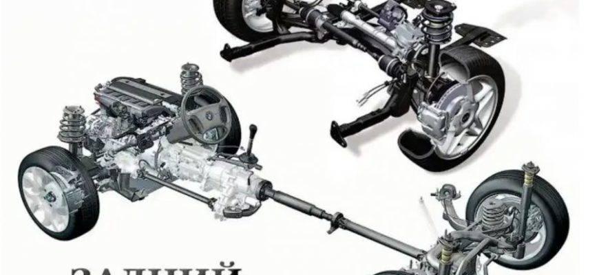 Система полного привода – 4motion, quattro, 4matic, xdrive