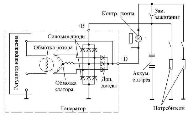 Как работает автомобильный генератор, схемы