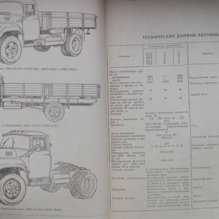 V. какой порядок работы имеет двигатель автомобиля «зил-130»
