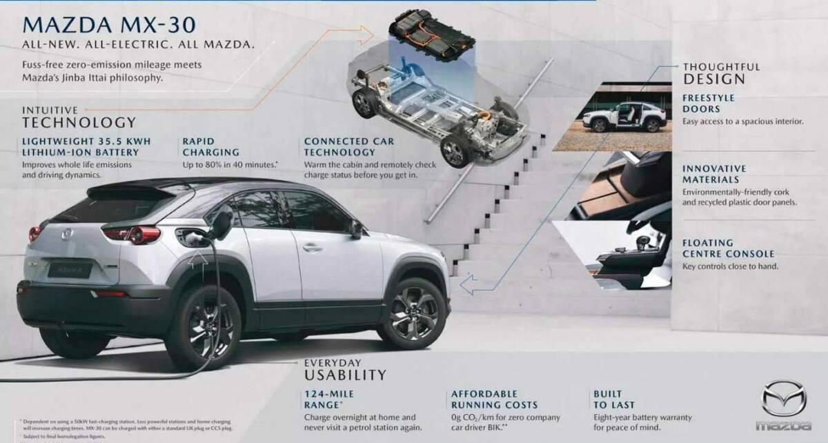 Новый электрический Mazda MX-30 с увеличенной дальностью хода