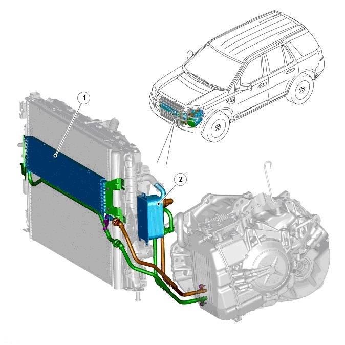 Дополнительный радиатор акпп. улучшаем охлаждение. как продлить жизнь и удалить перегрев автомата | автоблог