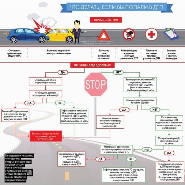 Ответственность собственника авто при дтп, совершенным другим лицом | помощь водителям в 2021 и 2022 году