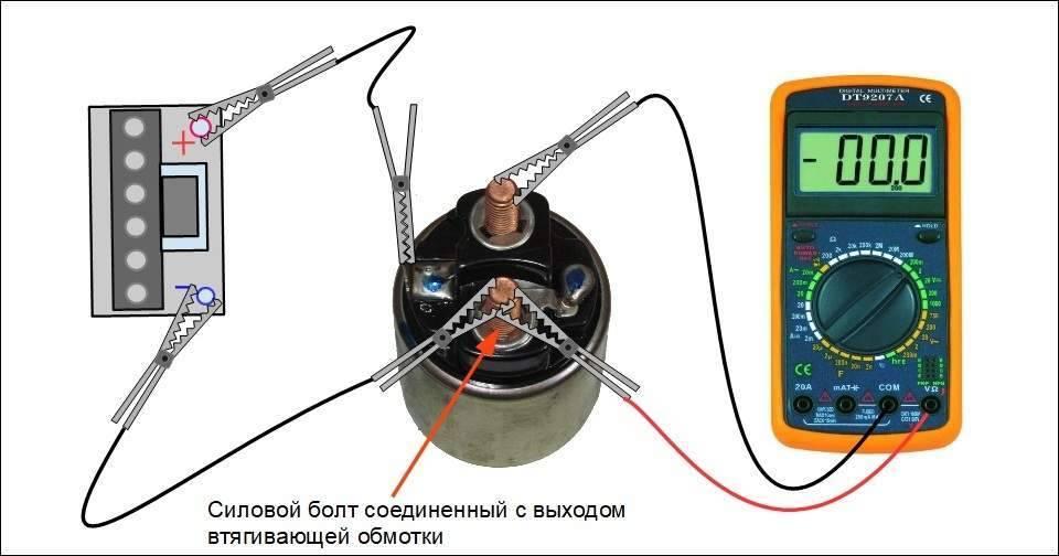 Втягивающее реле стартера ваз, устройство втягивающего реле, как проверить втягивающее реле ваз, ремонт реле стартера своими руками. как проверить и отремонтировать втягивающее реле стартера. самостоя