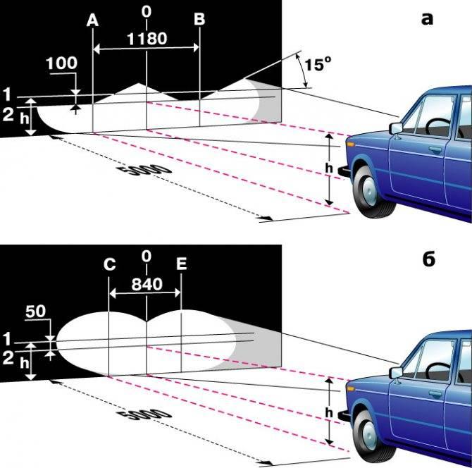 Правильный процесс регулировки фар на отечественном авто