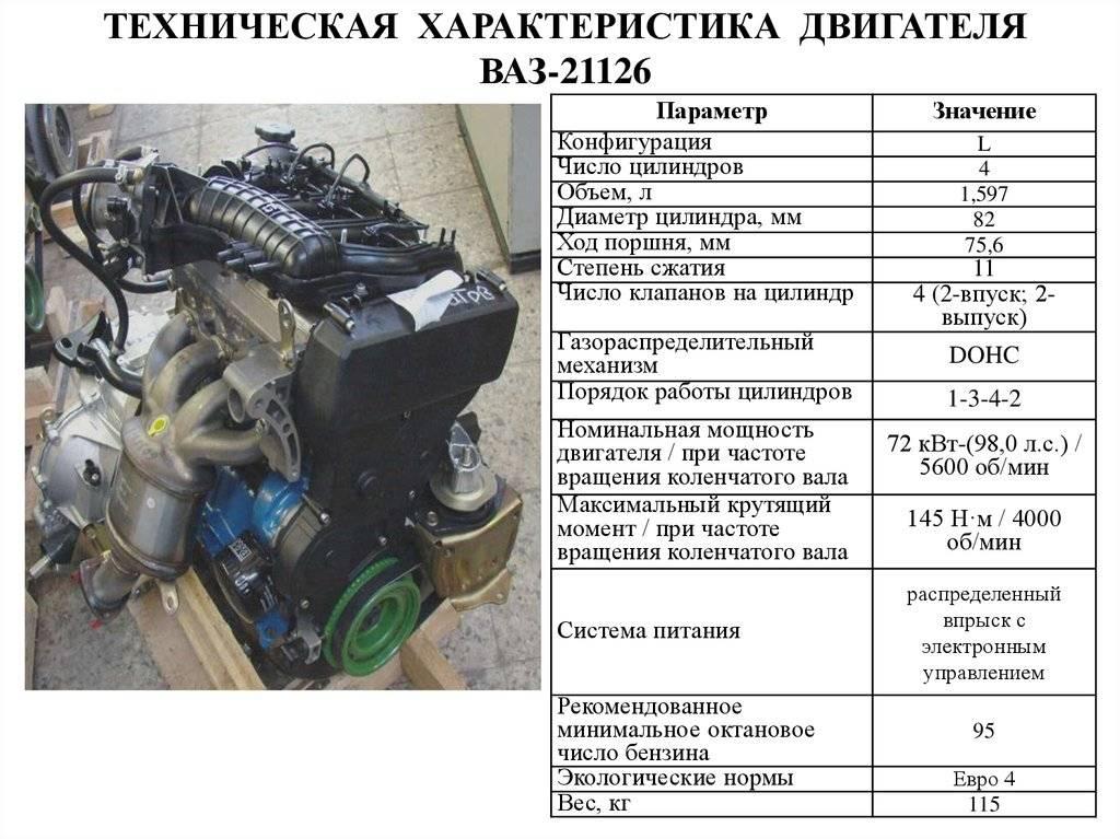 Двигатель ваз серии 11183: характеристики, неисправности и тюнинг
