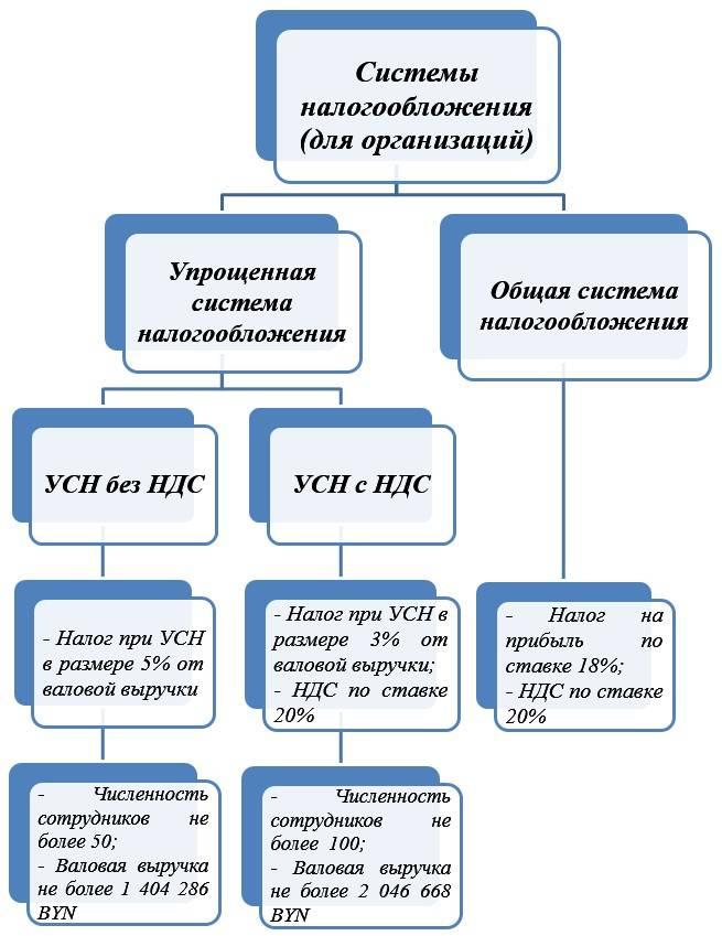 Как влияет прописка на транспортный налог   matkap2008.ru