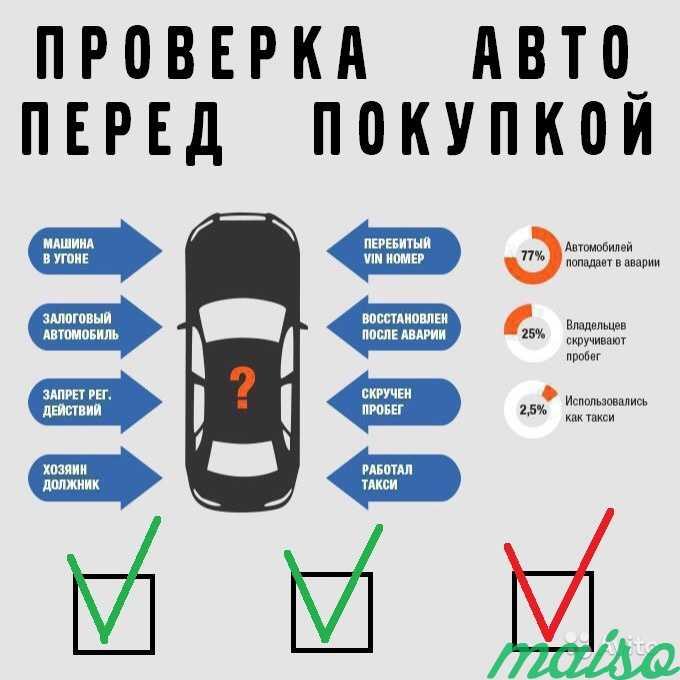 Как проверить машину перед покупкой