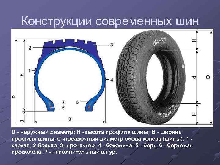 Загадки про машины. размерность шин – массовые заблуждения и реальность какие шины можно ставить, а какие нельзя