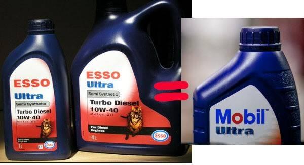 Гидрокрекинговое масло: что это такое и чем оно отличается от синтетического