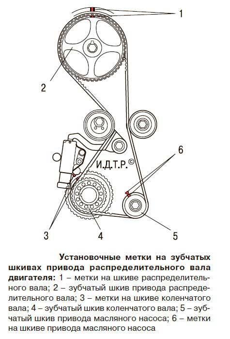 Замена ремня грм чери тигго, пошаговая инструкция своими руками