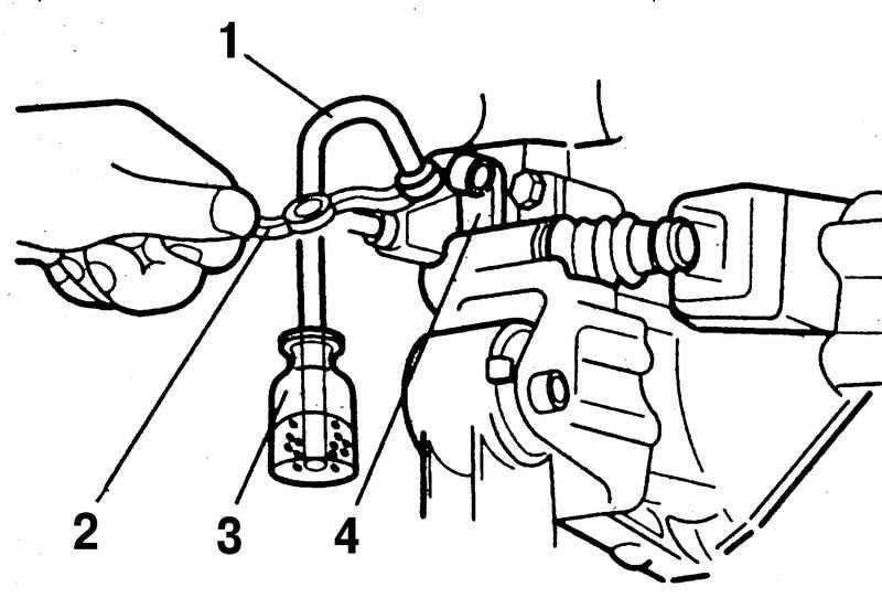 Как прокачать сцепление своими руками: пошаговая инструкция » автоноватор