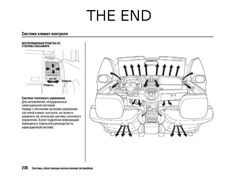 Виды и устройство климат контроля в автомобиле