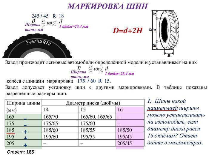 Маркировка шин и полная расшифровка их обозначения