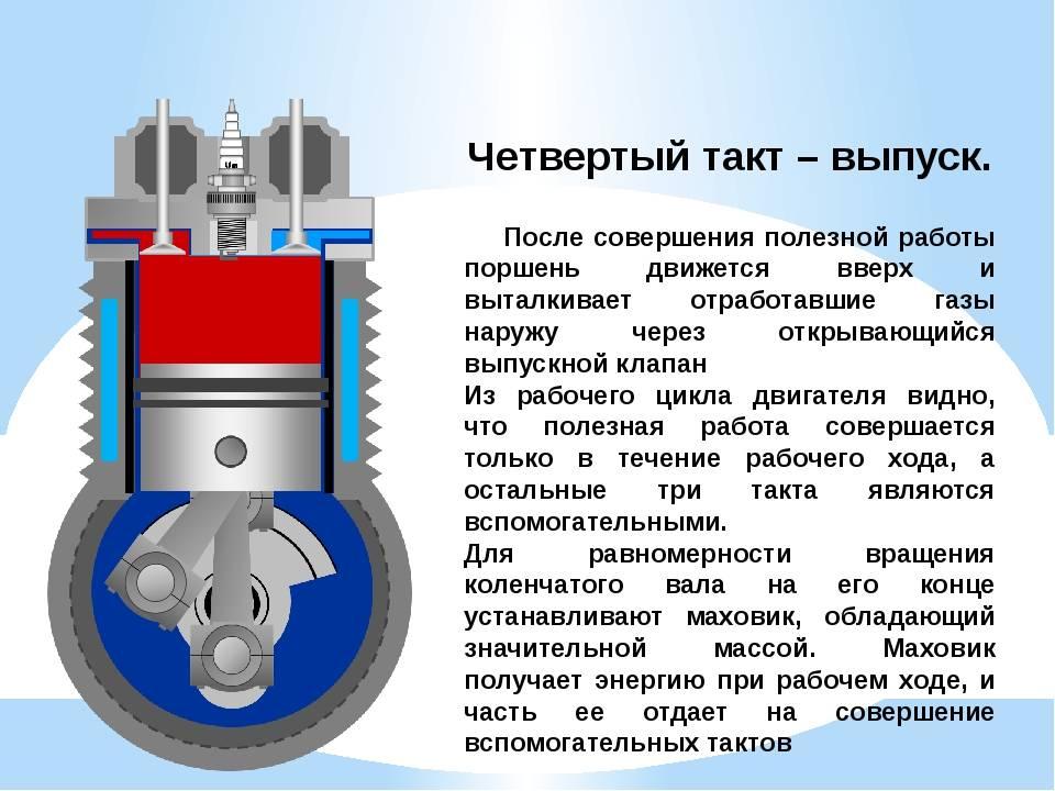 Что означает объем двигателя