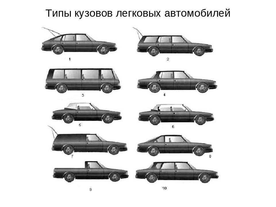 Все минивэны и их стоимость в одной статье - семейный-автомобиль