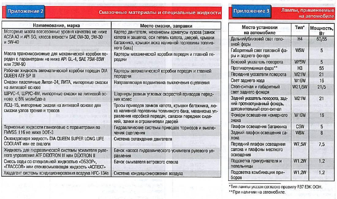 Митсубиси лансер 9 и 10: отличия, какой надежнее - автоэксперт