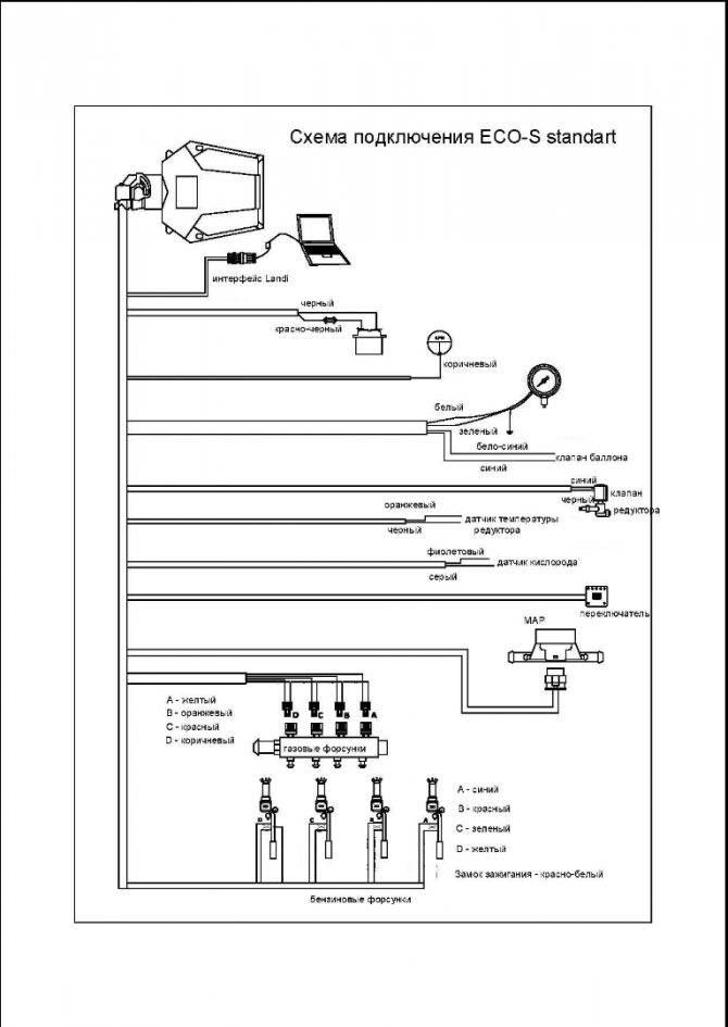 Гбо 3 поколения на инжектор и карбюратор, установка и схема подключения