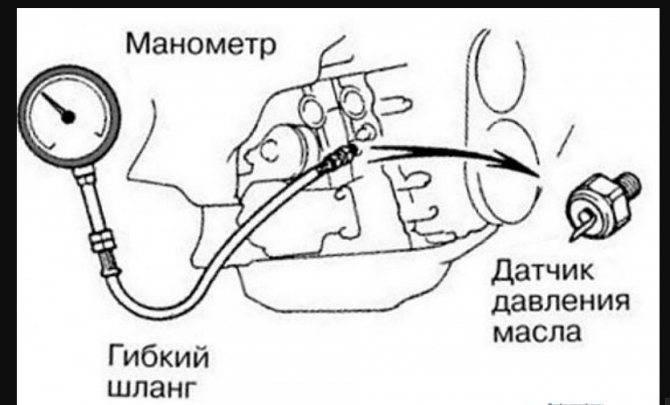 Факторы, влияющие на давление масла в системе смазки двигателя