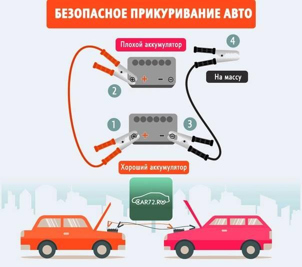 Как прикурить автомобиль правильно: памятка, важные нюансы