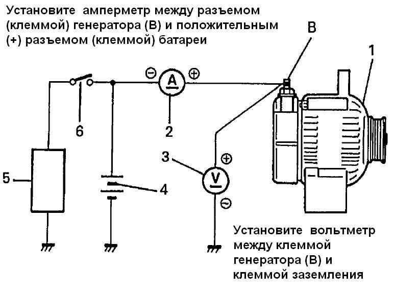 Генератор не дает зарядки (причины и устранение проблем)