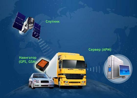 Спутниковый мониторинг транспорта глонасс, navstar gps