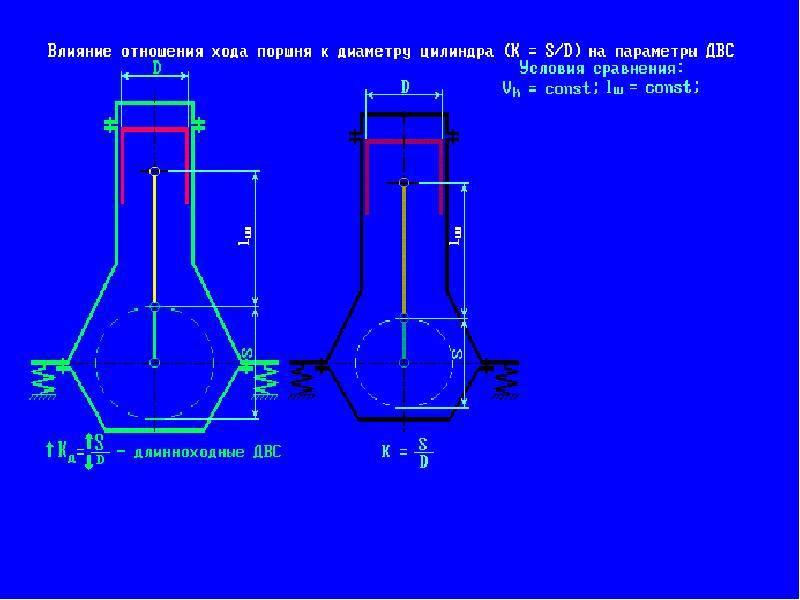 Как выбрать подвесной мотор. подробный гид по характеристикам подвесных двигателей - яхтенный журнал itboat