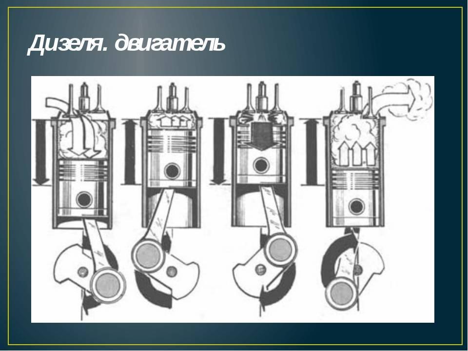 Компрессия в дизельном двигателе: норма, инструкция по самостоятельному замеру