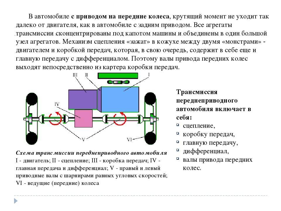Ваз 2107 какой привод передний или задний