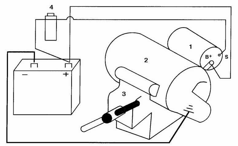 Проверка и ремонт втягивающего реле стартера